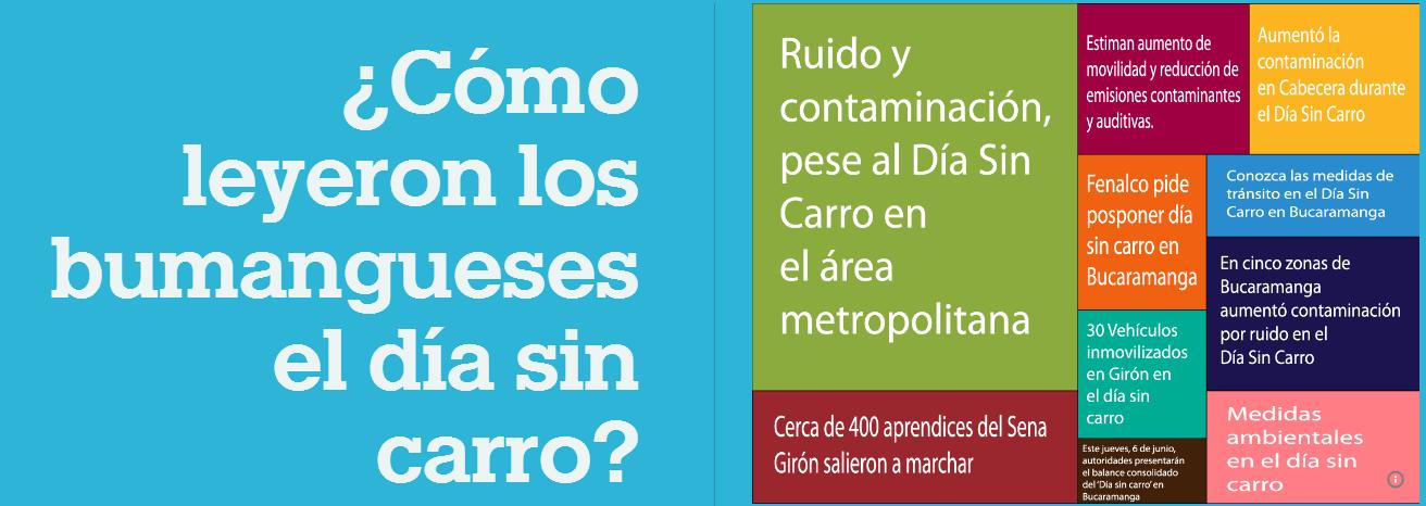Image Result For Dia Sin Carro En Bucaramanga